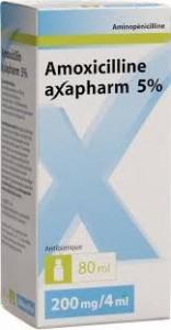 Amoxicillin Axapharm suspension