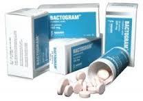 Bactogram