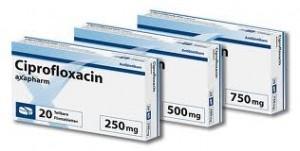 Ciprofloxacin Axapharm